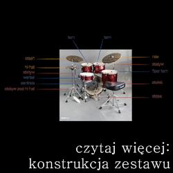 konstrukcja zestawu